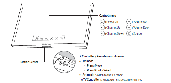 TV Controller in Middle of Front Bezel