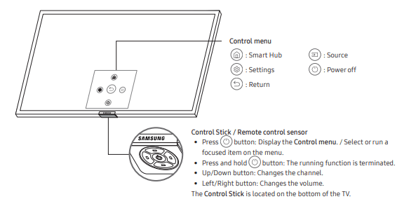 TV Controller under Front Panel Middle